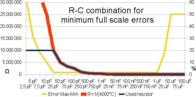 200K 100k  ESR LCR DDM  Resistance Capacitance Inductance ESR Meter battery